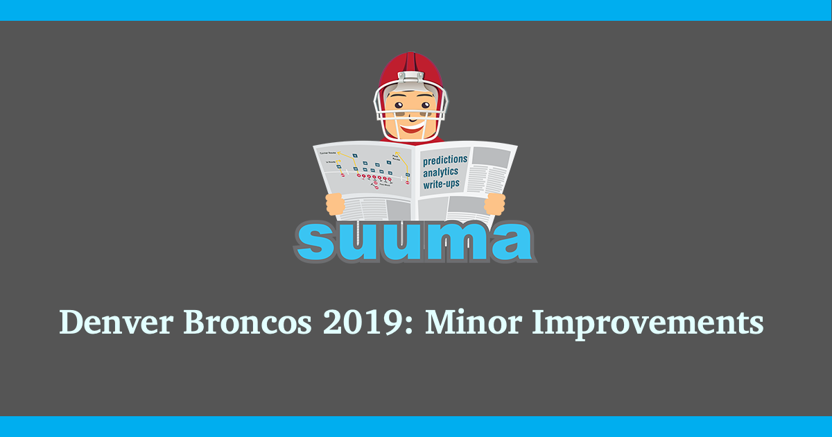 Denver Broncos 2019: Minor Improvements